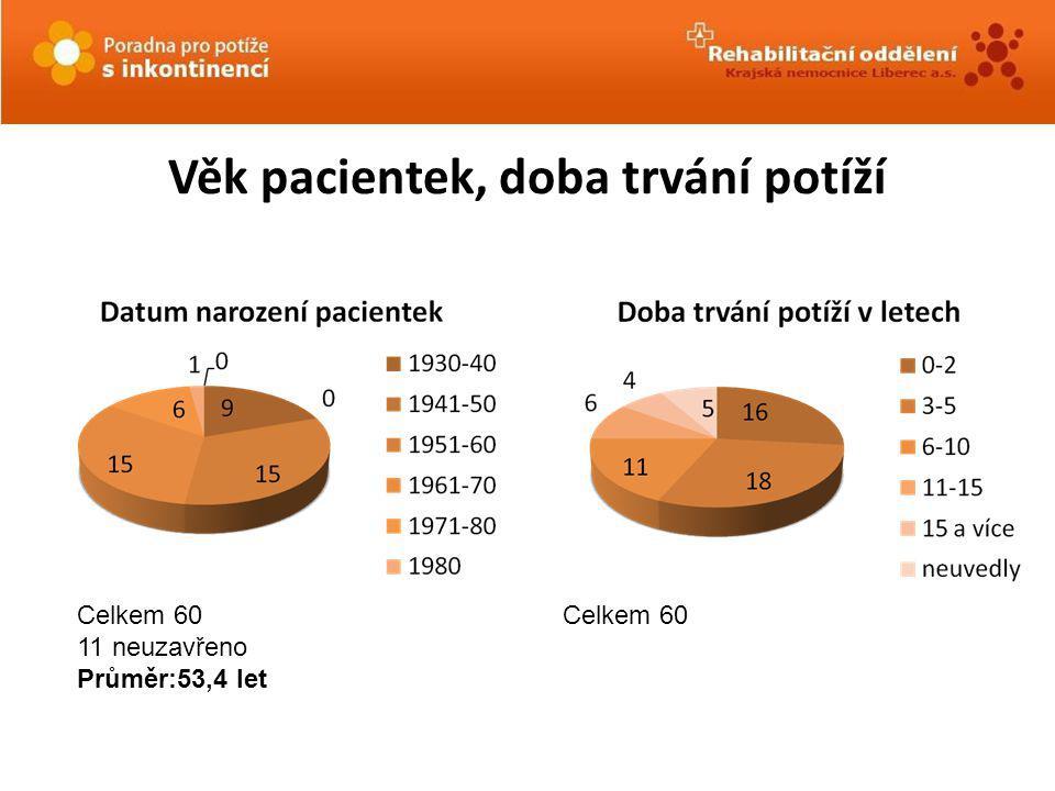 Věk pacientek, doba trvání potíží Celkem 60 11 neuzavřeno Průměr:53,4 let Celkem 60