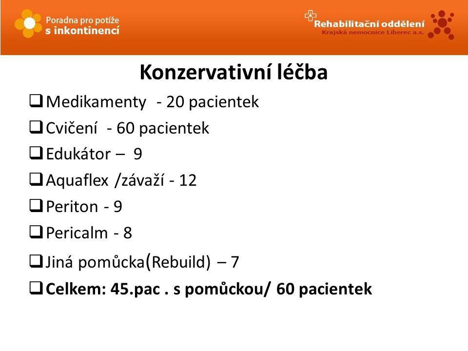 Konzervativní léčba  Medikamenty - 20 pacientek  Cvičení - 60 pacientek  Edukátor – 9  Aquaflex /závaží - 12  Periton - 9  Pericalm - 8  Jiná p