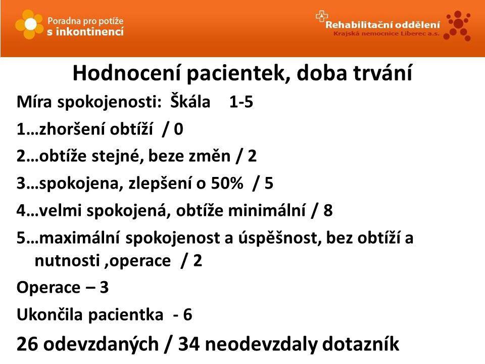 Hodnocení pacientek, doba trvání Míra spokojenosti: Škála 1-5 1…zhoršení obtíží / 0 2…obtíže stejné, beze změn / 2 3…spokojena, zlepšení o 50% / 5 4…v