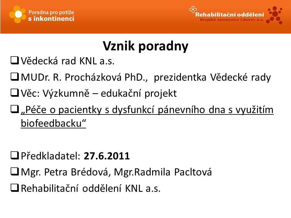 Program poradny:  Edukační program – hrazeno pacientkou přednáška všeobecné sestry přednáška fyzioterapeutky( cena 180 Kč) 3út/měs.