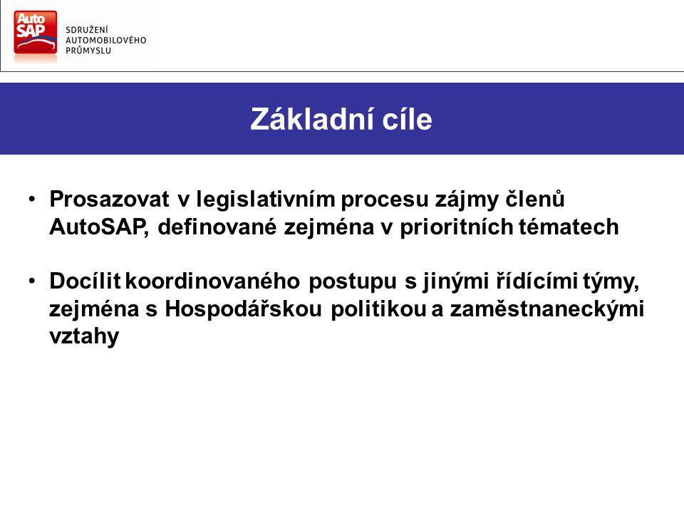 Základní cíle Prosazovat v legislativním procesu zájmy členů AutoSAP, definované zejména v prioritních tématech Docílit koordinovaného postupu s jiným