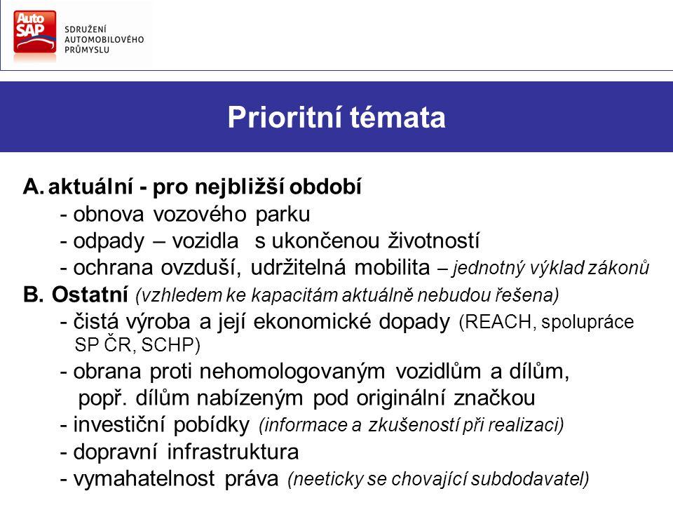 Prioritní témata A.aktuální - pro nejbližší období - obnova vozového parku - odpady – vozidla s ukončenou životností - ochrana ovzduší, udržitelná mobilita – jednotný výklad zákonů B.