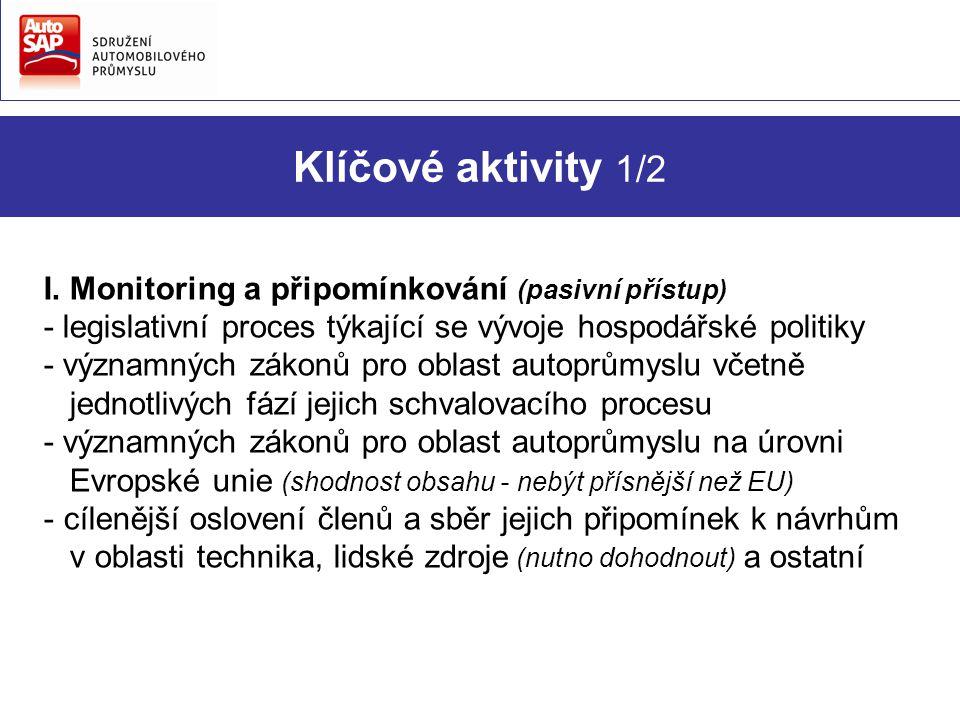 Klíčové aktivity 1/2 I. Monitoring a připomínkování (pasivní přístup) - legislativní proces týkající se vývoje hospodářské politiky - významných zákon