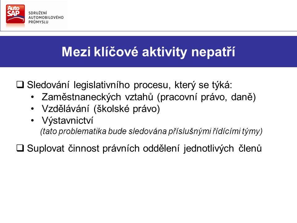 Mezi klíčové aktivity nepatří  Sledování legislativního procesu, který se týká: Zaměstnaneckých vztahů (pracovní právo, daně) Vzdělávání (školské prá