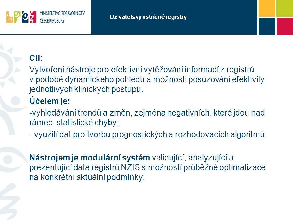 Uživatelsky vstřícné registry Cíl: Vytvoření nástroje pro efektivní vytěžování informací z registrů v podobě dynamického pohledu a možnosti posuzování