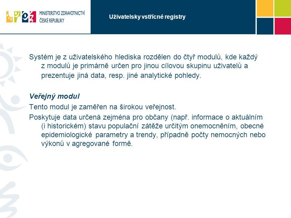 Uživatelsky vstřícné registry Systém je z uživatelského hlediska rozdělen do čtyř modulů, kde každý z modulů je primárně určen pro jinou cílovou skupi