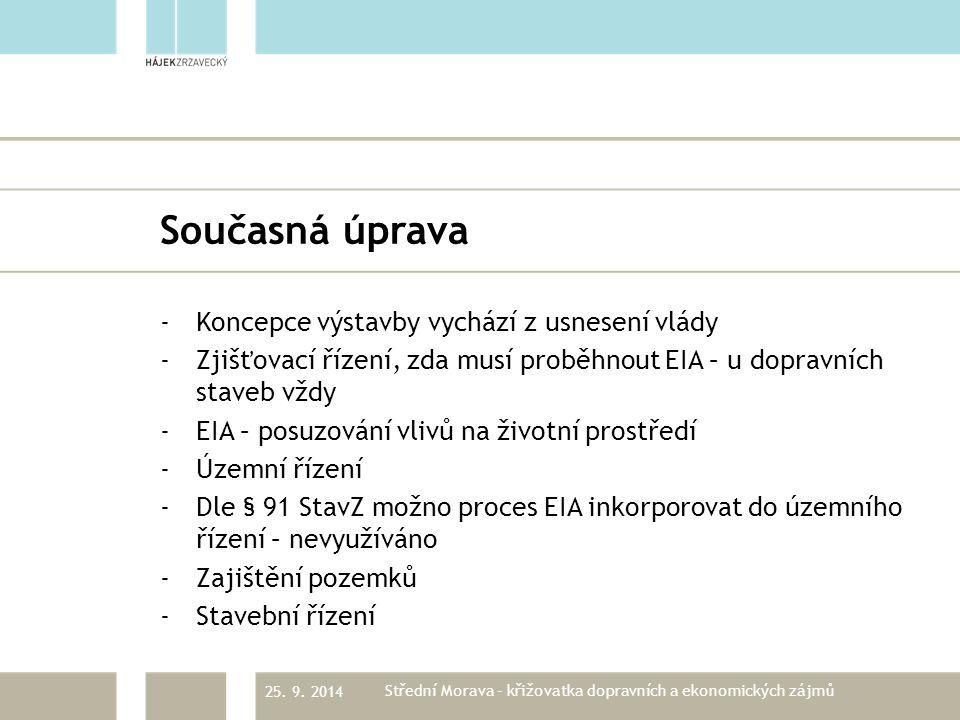 Současná úprava -Koncepce výstavby vychází z usnesení vlády -Zjišťovací řízení, zda musí proběhnout EIA – u dopravních staveb vždy -EIA – posuzování vlivů na životní prostředí -Územní řízení -Dle § 91 StavZ možno proces EIA inkorporovat do územního řízení – nevyužíváno -Zajištění pozemků -Stavební řízení 25.