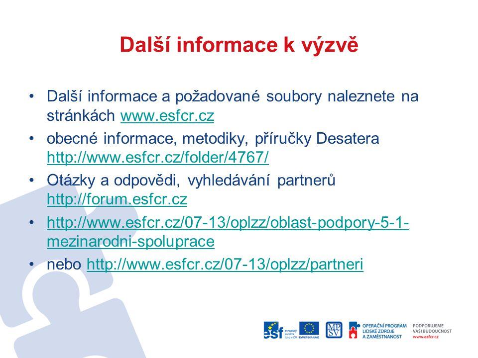 Další informace k výzvě Další informace a požadované soubory naleznete na stránkách www.esfcr.czwww.esfcr.cz obecné informace, metodiky, příručky Desatera http://www.esfcr.cz/folder/4767/ http://www.esfcr.cz/folder/4767/ Otázky a odpovědi, vyhledávání partnerů http://forum.esfcr.cz http://forum.esfcr.cz http://www.esfcr.cz/07-13/oplzz/oblast-podpory-5-1- mezinarodni-spolupracehttp://www.esfcr.cz/07-13/oplzz/oblast-podpory-5-1- mezinarodni-spoluprace nebo http://www.esfcr.cz/07-13/oplzz/partnerihttp://www.esfcr.cz/07-13/oplzz/partneri