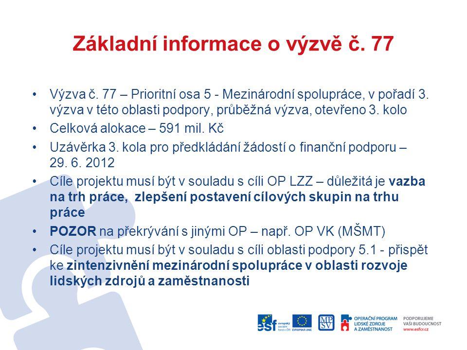Základní informace o výzvě č. 77 Výzva č.
