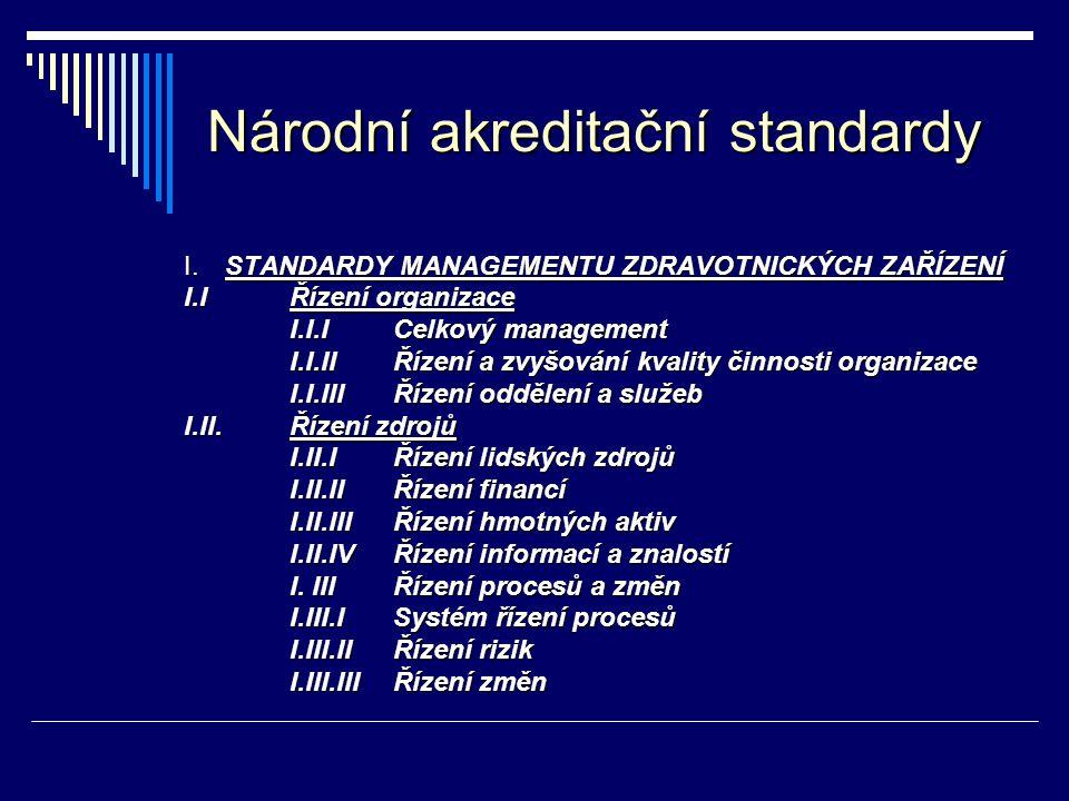 Národní akreditační standardy I. STANDARDY MANAGEMENTU ZDRAVOTNICKÝCH ZAŘÍZENÍ I.I Řízení organizace I.I.I Celkový management I.I.II Řízení a zvyšován