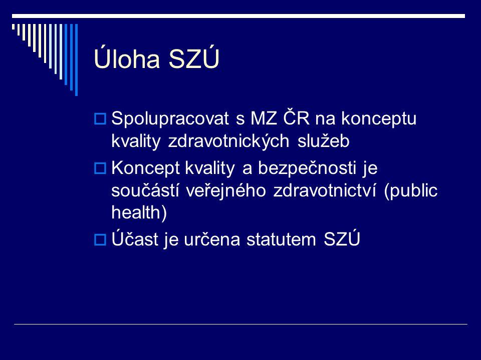 Úloha SZÚ  Spolupracovat s MZ ČR na konceptu kvality zdravotnických služeb  Koncept kvality a bezpečnosti je součástí veřejného zdravotnictví (publi