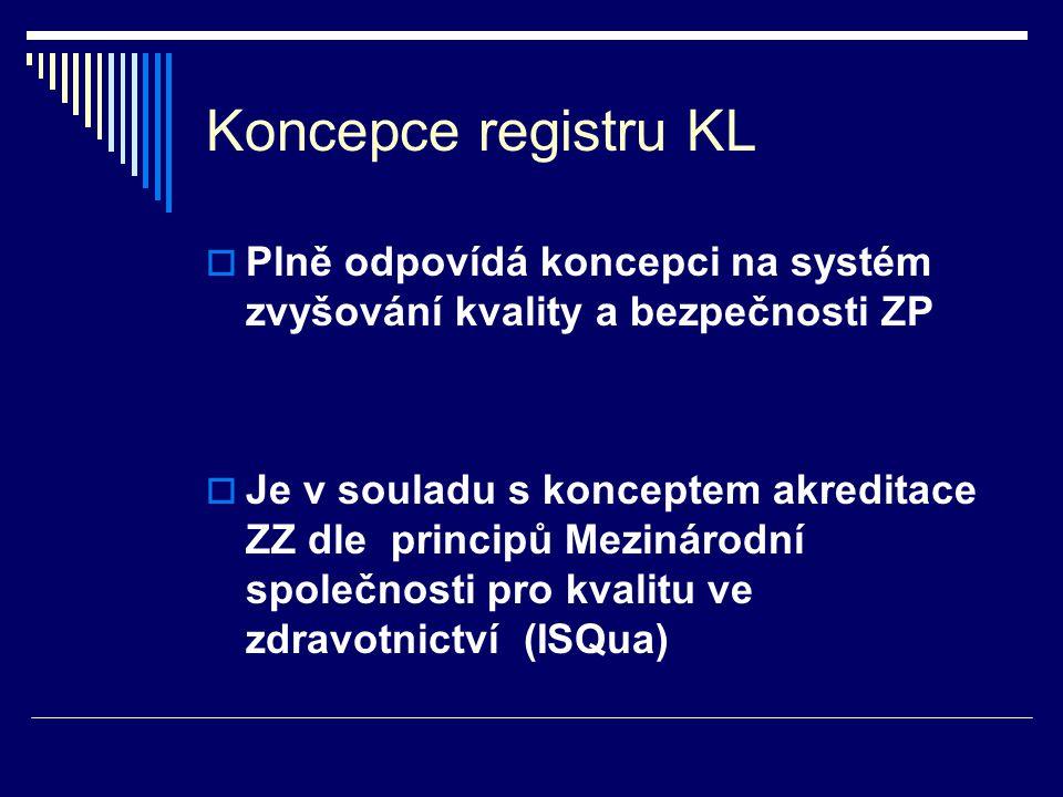 Koncepce registru KL  Plně odpovídá koncepci na systém zvyšování kvality a bezpečnosti ZP  Je v souladu s konceptem akreditace ZZ dle principů Mezin