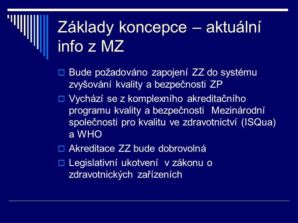 Základy koncepce – aktuální info z MZ  Bude požadováno zapojení ZZ do systému zvyšování kvality a bezpečnosti ZP  Vychází se z komplexního akreditač