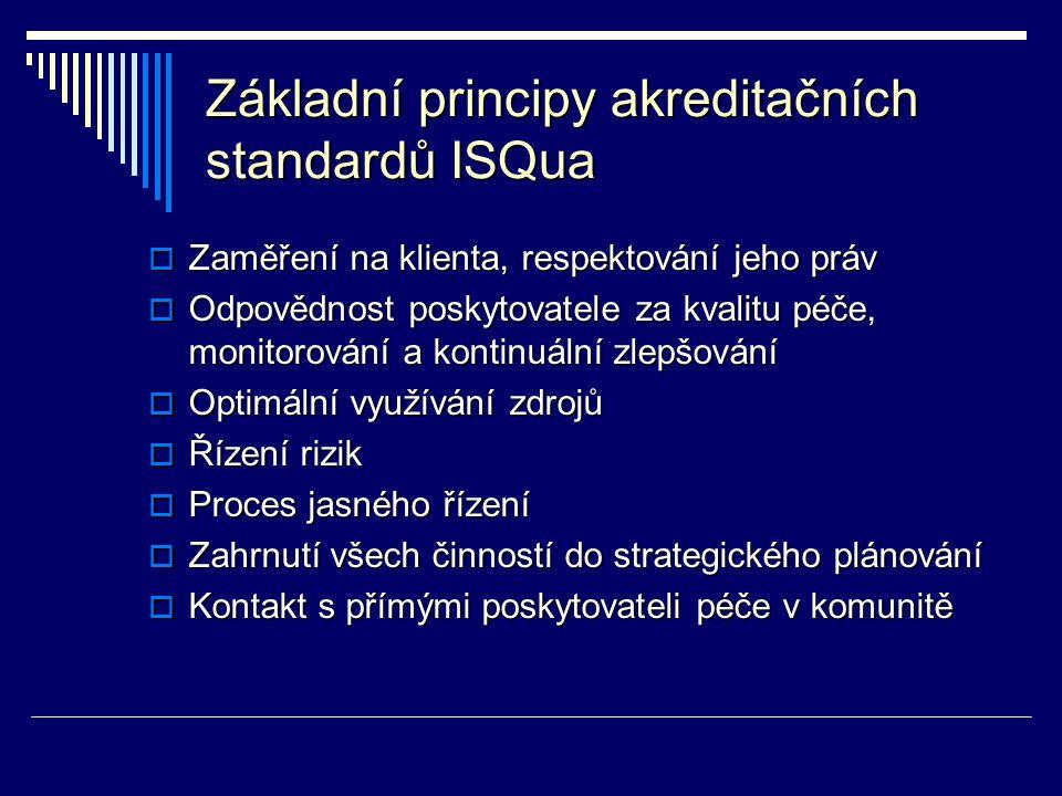 Základní principy akreditačních standardů ISQua  Zaměření na klienta, respektování jeho práv  Odpovědnost poskytovatele za kvalitu péče, monitorován