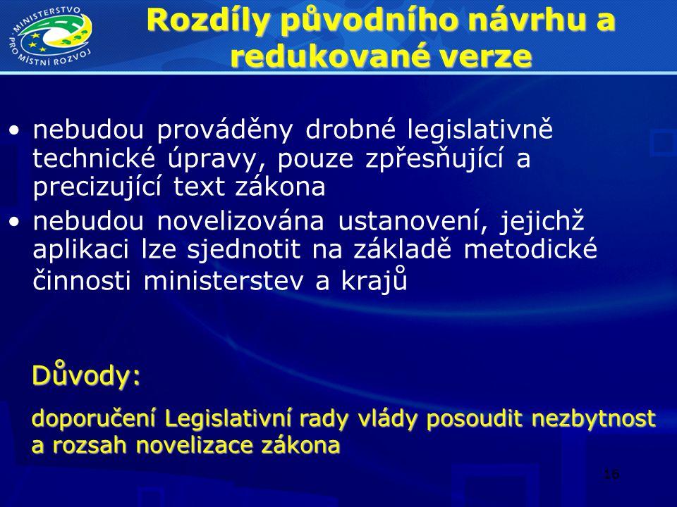 2. Návrh změn 2.2 Návrh změn na úseku územního rozhodování
