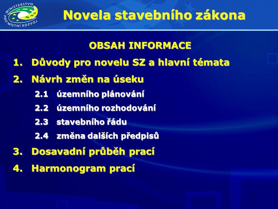 2 Novela stavebního zákona OBSAH INFORMACE 1.Důvody pro novelu SZ a hlavní témata 2.Návrh změn na úseku 2.1 územního plánování 2.1 územního plánování