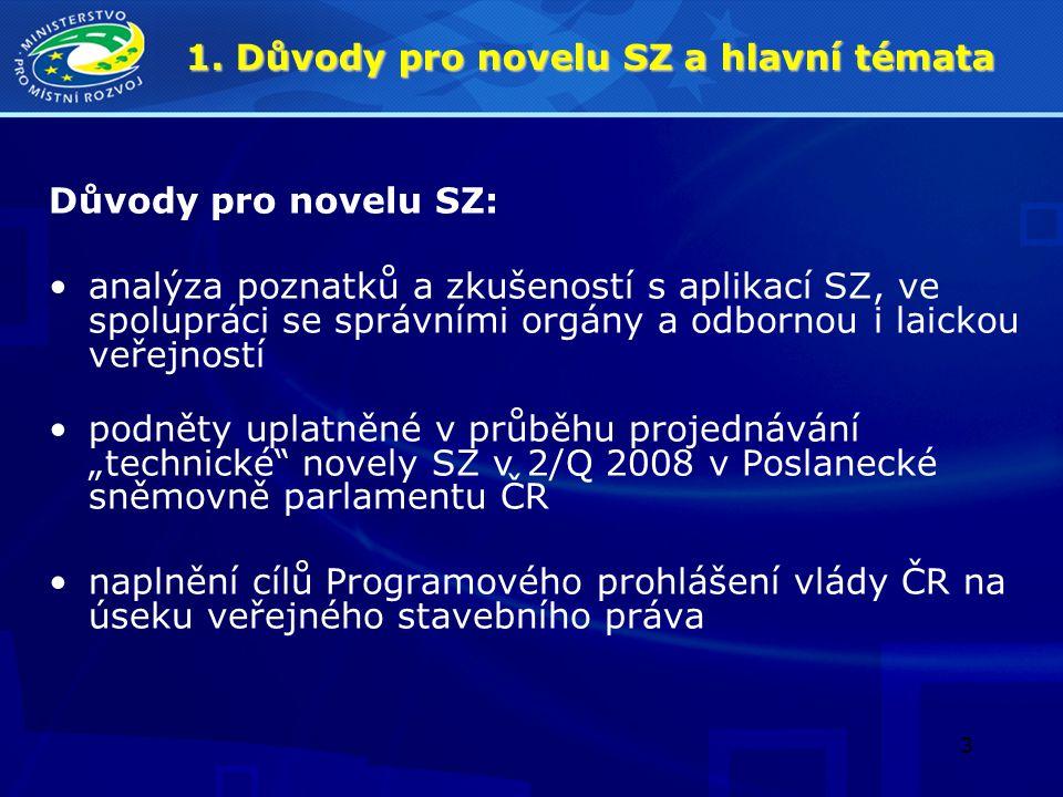 4 1.Důvody pro novelu SZ a hlavní témata NSZ nemění koncepci platného SZ.