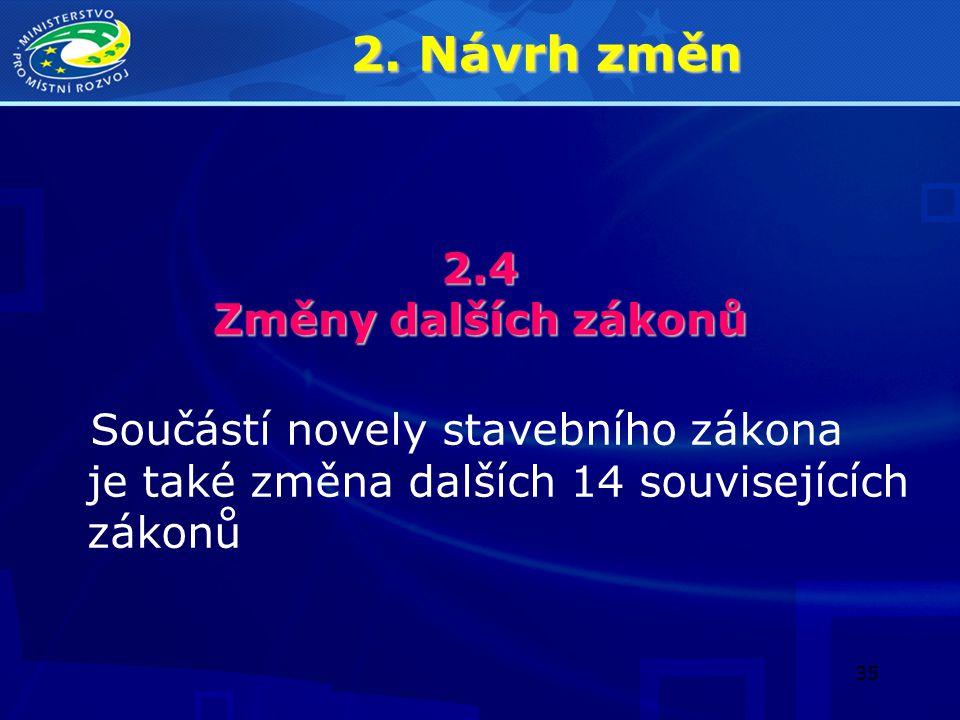 36 Změny dalších zákonů Předkládaným návrhem zákona se mění tyto právní předpisy: 1.zákon č.
