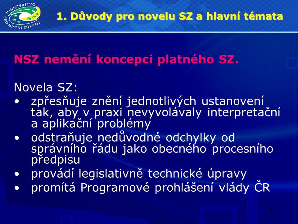 4 1. Důvody pro novelu SZ a hlavní témata NSZ nemění koncepci platného SZ. Novela SZ: zpřesňuje znění jednotlivých ustanovení tak, aby v praxi nevyvol