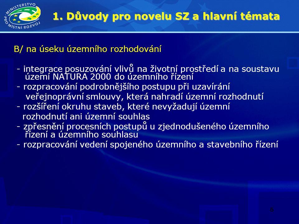 6 1. Důvody pro novelu SZ a hlavní témata B/ na úseku územního rozhodování - integrace posuzování vlivů na životní prostředí a na soustavu území NATUR