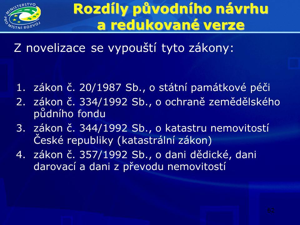 63 Rozdíly původního návrhu a redukované verze 5.zákon č.