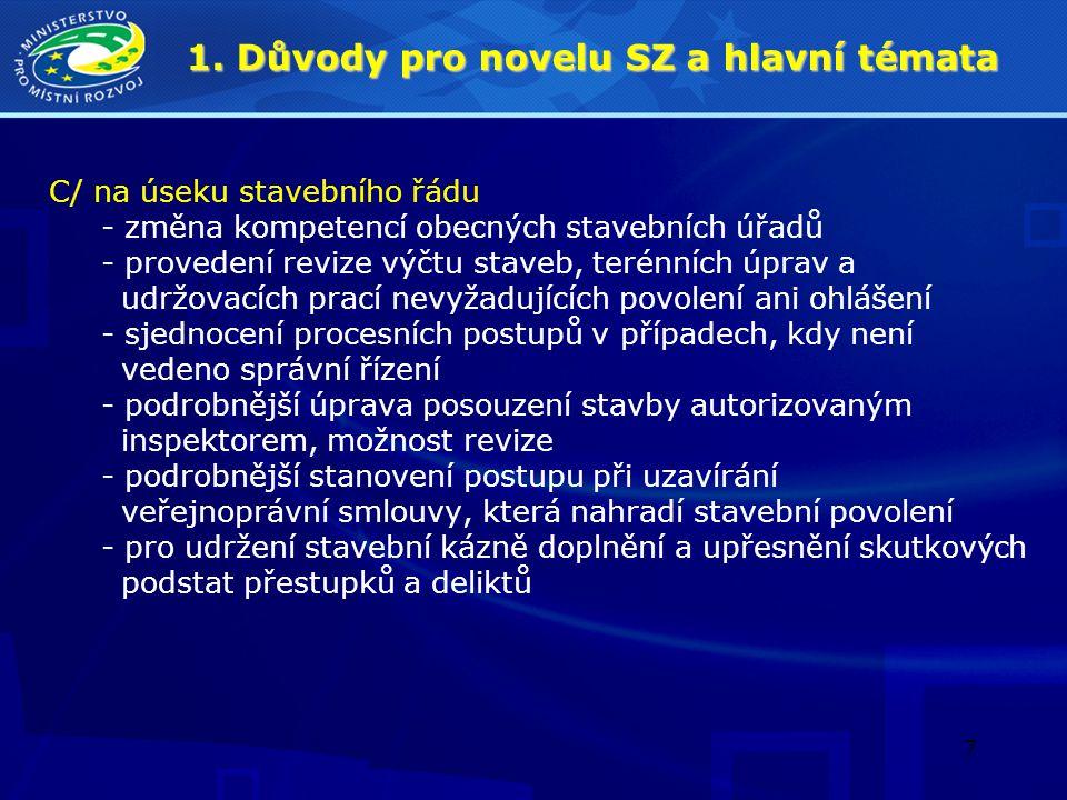 2. Návrh změn 2.1 Návrh změn na úseku územního plánování