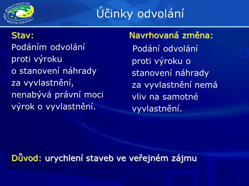 73 Žaloba proti rozhodnutíStav: Podáním žaloby se odkládá právní moc a vykonatelnost rozhodnutí vyvlastňovacího úřadu.