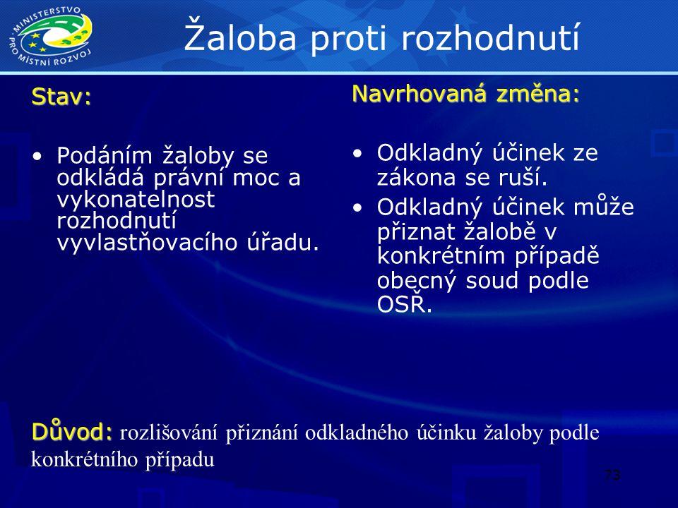 74 2/ Změna dalších zákonů Navrhované změny zákona o vyvlastnění vyvolají potřebu změny zákona č.