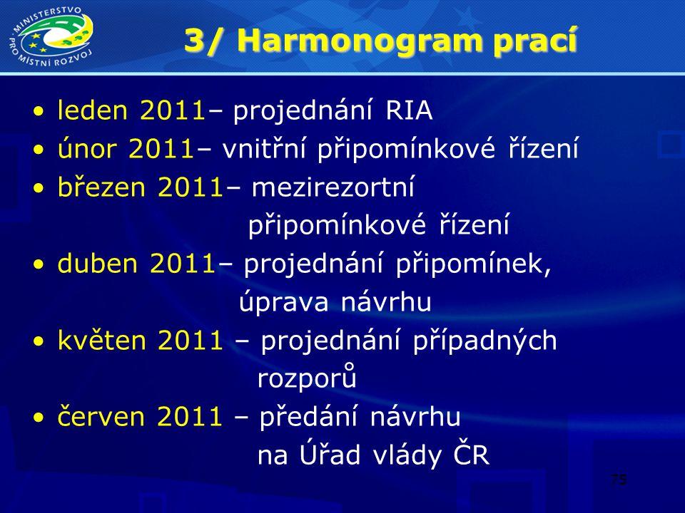 75 3/ Harmonogram prací leden 2011– projednání RIA únor 2011– vnitřní připomínkové řízení březen 2011– mezirezortní připomínkové řízení duben 2011– pr