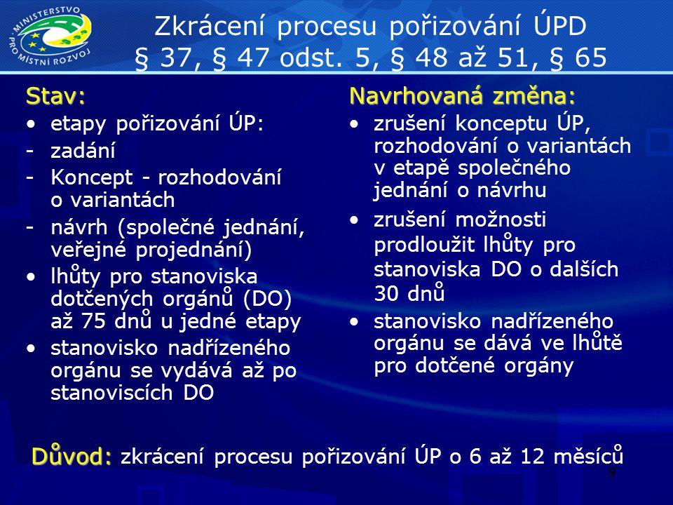 10 Zapojení veřejnosti do připomínkování ÚPD § 37 odst.