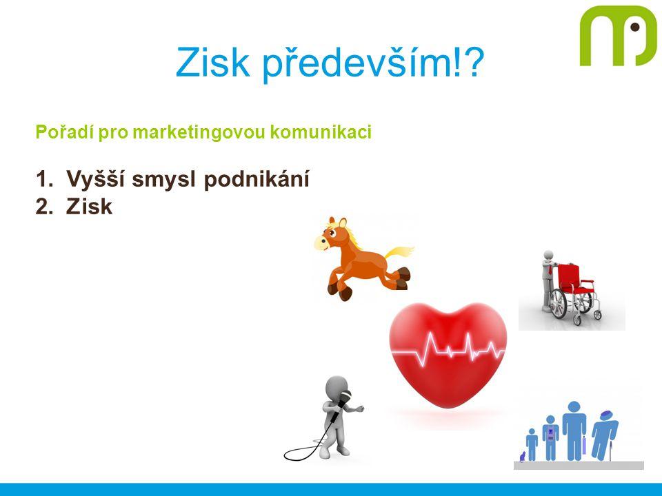 Zisk především! Pořadí pro marketingovou komunikaci 1. Vyšší smysl podnikání 2. Zisk