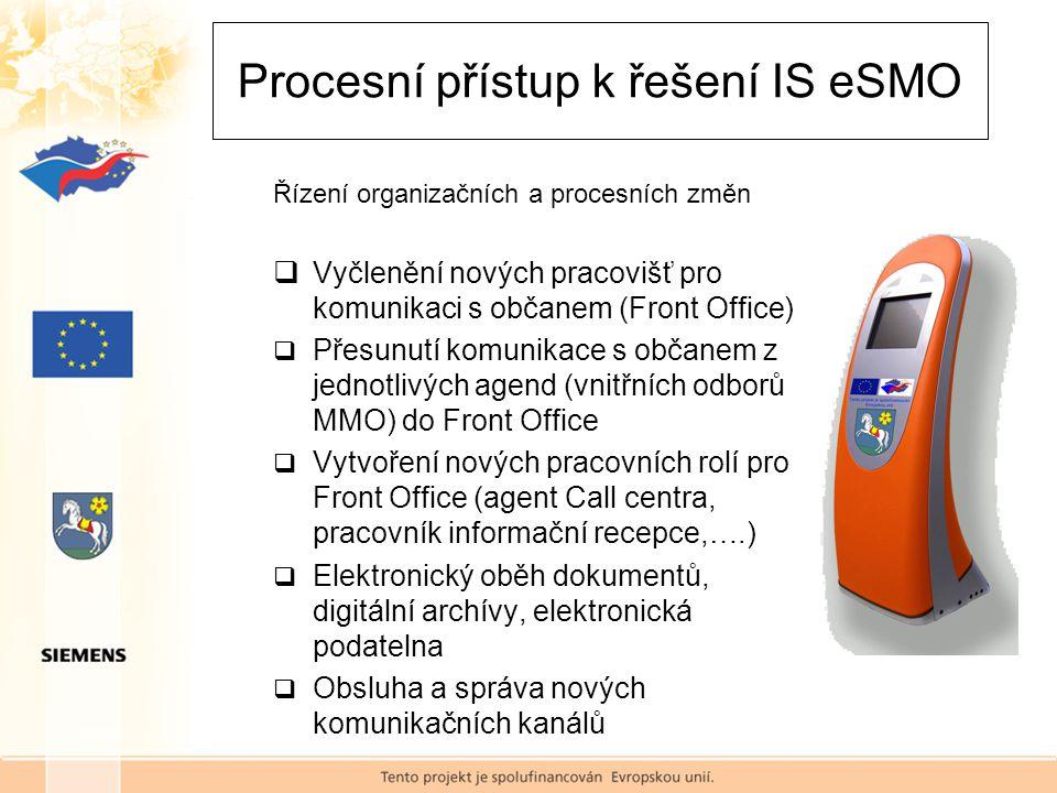 Procesní přístup k řešení IS eSMO Řízení organizačních a procesních změn  Vyčlenění nových pracovišť pro komunikaci s občanem (Front Office)  Přesunutí komunikace s občanem z jednotlivých agend (vnitřních odborů MMO) do Front Office  Vytvoření nových pracovních rolí pro Front Office (agent Call centra, pracovník informační recepce,….)  Elektronický oběh dokumentů, digitální archívy, elektronická podatelna  Obsluha a správa nových komunikačních kanálů