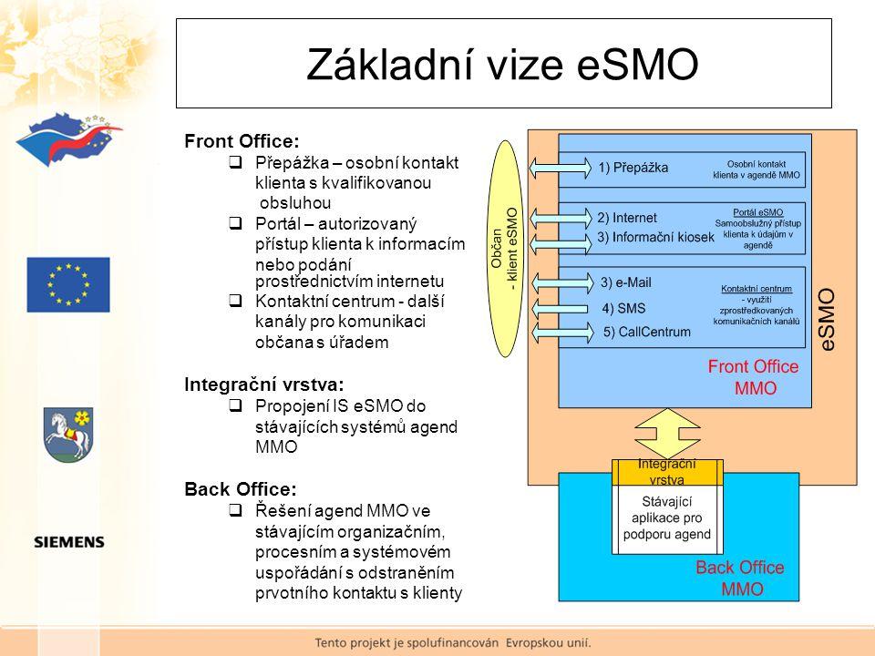 Front Office:  Přepážka – osobní kontakt klienta s kvalifikovanou obsluhou  Portál – autorizovaný přístup klienta k informacím nebo podání prostřednictvím internetu  Kontaktní centrum - další kanály pro komunikaci občana s úřadem Integrační vrstva:  Propojení IS eSMO do stávajících systémů agend MMO Back Office:  Řešení agend MMO ve stávajícím organizačním, procesním a systémovém uspořádání s odstraněním prvotního kontaktu s klienty Základní vize eSMO