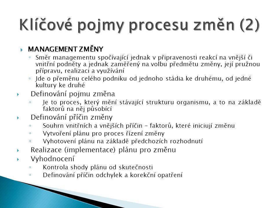  Finanční  Majetková  Výrobní  Obchodní  Organizační  Informační  Personální  Strategická