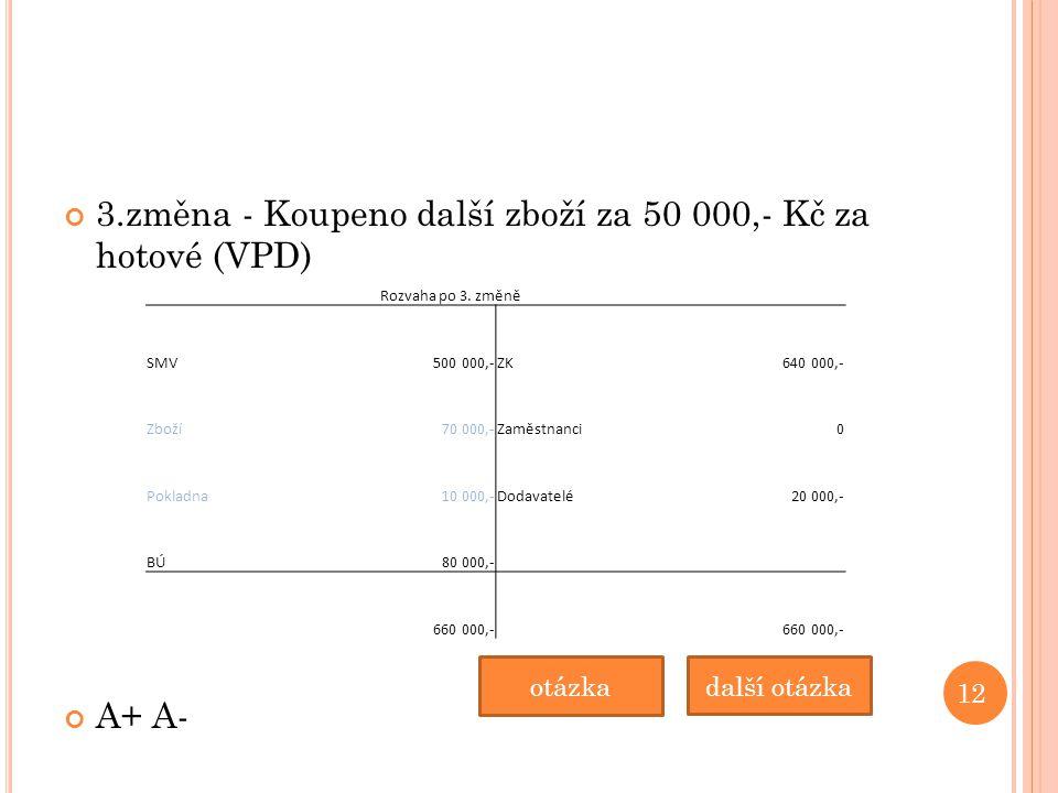 3.změna - Koupeno další zboží za 50 000,- Kč za hotové (VPD) A+ A- Rozvaha po 3.