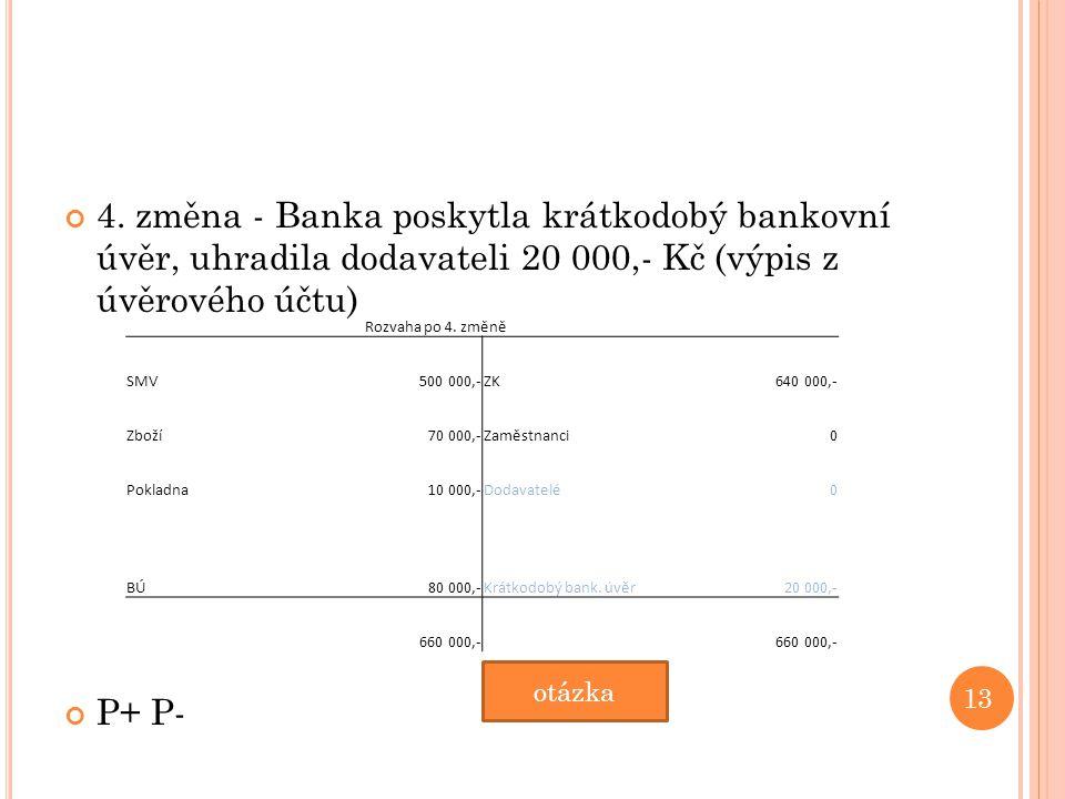 4. změna - Banka poskytla krátkodobý bankovní úvěr, uhradila dodavateli 20 000,- Kč (výpis z úvěrového účtu) P+ P- Rozvaha po 4. změně SMV500 000,-ZK6