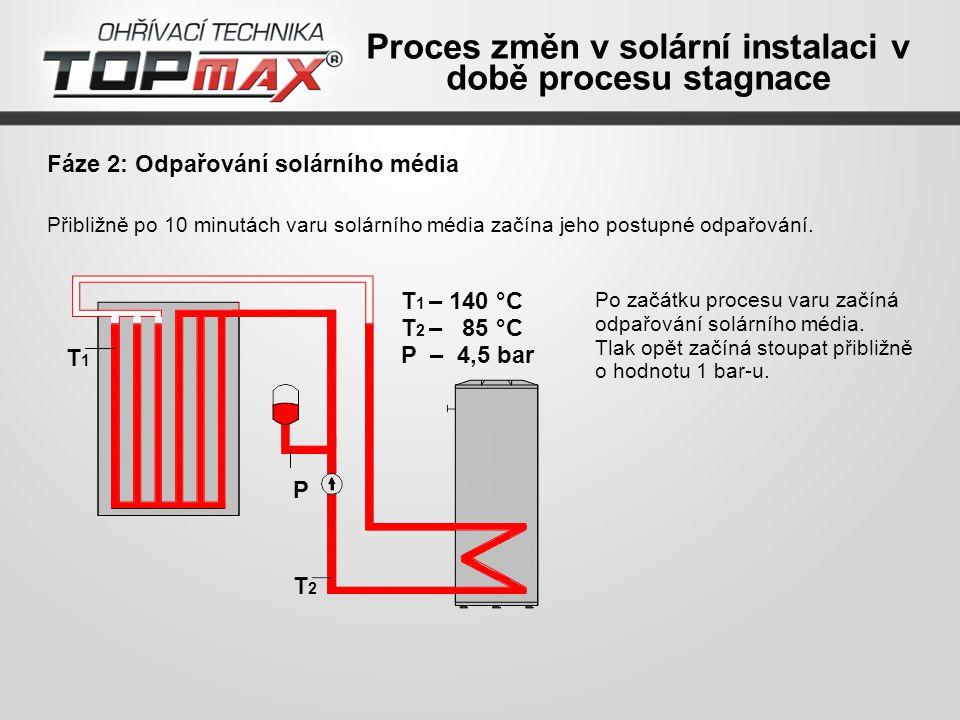 Fáze 2: Odpařování solárního média Po začátku procesu varu začíná odpařování solárního média.