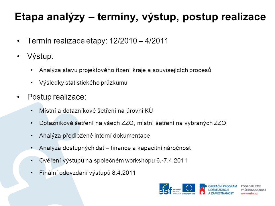 Etapa analýzy – termíny, výstup, postup realizace Termín realizace etapy: 12/2010 – 4/2011 Výstup: Analýza stavu projektového řízení kraje a souvisejících procesů Výsledky statistického průzkumu Postup realizace: Místní a dotazníkové šetření na úrovni KÚ Dotazníkové šetření na všech ZZO, místní šetření na vybraných ZZO Analýza předložené interní dokumentace Analýza dostupných dat – finance a kapacitní náročnost Ověření výstupů na společném workshopu 6.-7.4.2011 Finální odevzdání výstupů 8.4.2011
