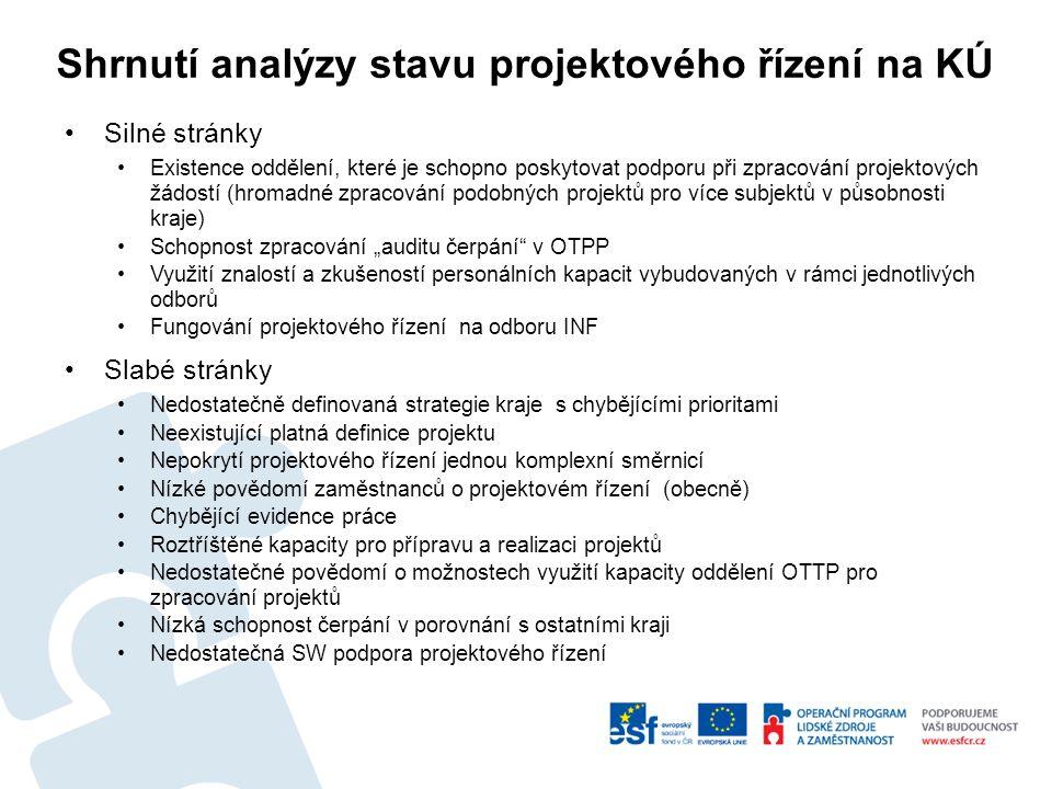 """Shrnutí analýzy stavu projektového řízení na KÚ Silné stránky Existence oddělení, které je schopno poskytovat podporu při zpracování projektových žádostí (hromadné zpracování podobných projektů pro více subjektů v působnosti kraje) Schopnost zpracování """"auditu čerpání v OTPP Využití znalostí a zkušeností personálních kapacit vybudovaných v rámci jednotlivých odborů Fungování projektového řízení na odboru INF Slabé stránky Nedostatečně definovaná strategie kraje s chybějícími prioritami Neexistující platná definice projektu Nepokrytí projektového řízení jednou komplexní směrnicí Nízké povědomí zaměstnanců o projektovém řízení (obecně) Chybějící evidence práce Roztříštěné kapacity pro přípravu a realizaci projektů Nedostatečné povědomí o možnostech využití kapacity oddělení OTTP pro zpracování projektů Nízká schopnost čerpání v porovnání s ostatními kraji Nedostatečná SW podpora projektového řízení"""