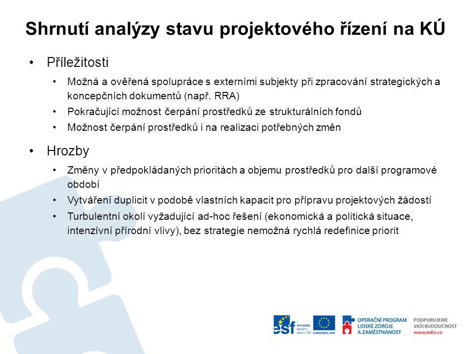 Shrnutí analýzy stavu projektového řízení na KÚ Příležitosti Možná a ověřená spolupráce s externími subjekty při zpracování strategických a koncepčních dokumentů (např.