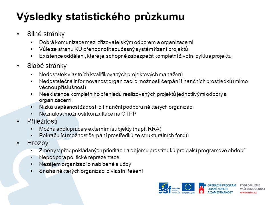 Výsledky statistického průzkumu Silné stránky Dobrá komunizace mezi zřizovatelským odborem a organizacemi Vůle ze stranu KÚ přehodnotit současný systém řízení projektů Existence oddělení, které je schopné zabezpečit kompletní životní cyklus projektu Slabé stránky Nedostatek vlastních kvalifikovaných projektových manažerů Nedostatečná informovanost organizací o možnosti čerpání finančních prostředků (mimo věcnou příslušnost) Neexistence kompletního přehledu realizovaných projektů jednotlivými odbory a organizacemi Nízká úspěšnost žádostí o finanční podporu některých organizací Neznalost možnosti konzultace na OTPP Příležitosti Možná spolupráce s externími subjekty (např.