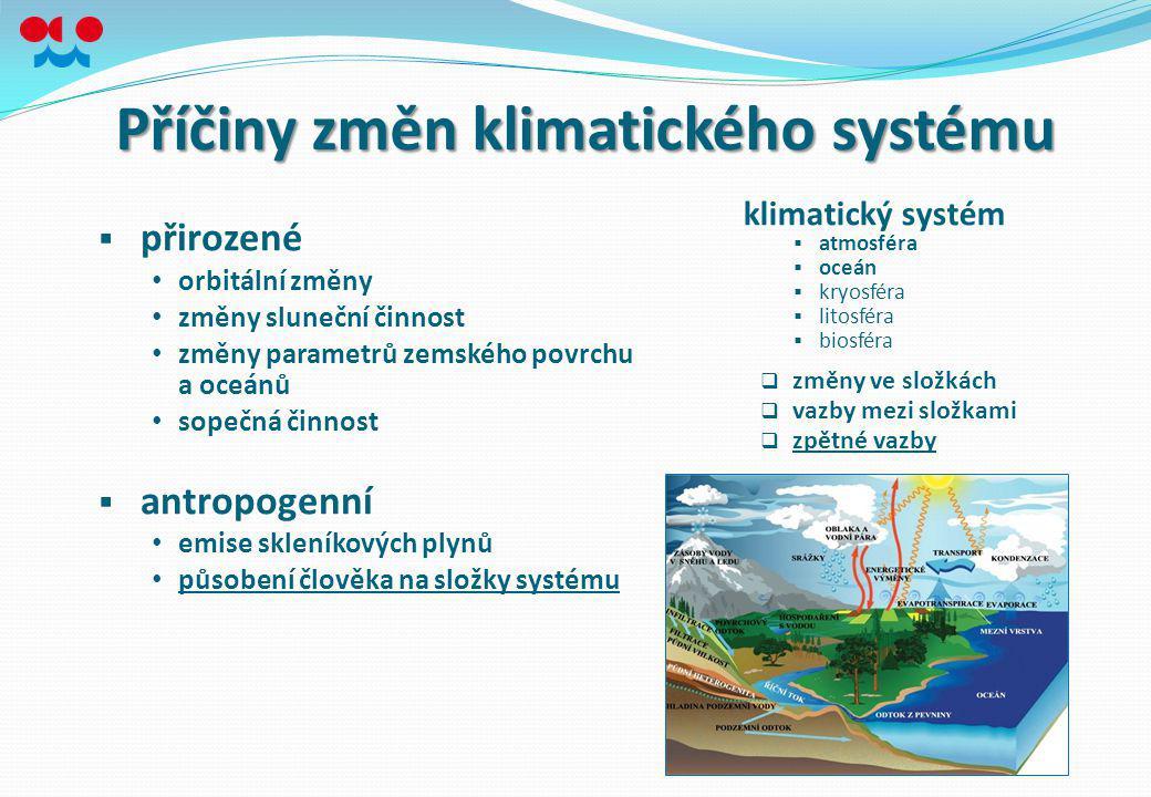 Příčiny změn klimatického systému  přirozené orbitální změny změny sluneční činnost změny parametrů zemského povrchu a oceánů sopečná činnost  antro