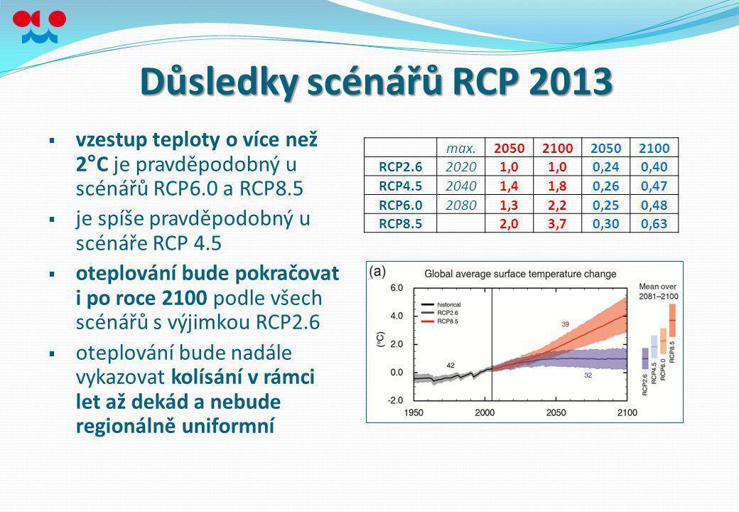 Důsledky scénářů RCP 2013  vzestup teploty o více než 2°C je pravděpodobný u scénářů RCP6.0 a RCP8.5  je spíše pravděpodobný u scénáře RCP 4.5  ote
