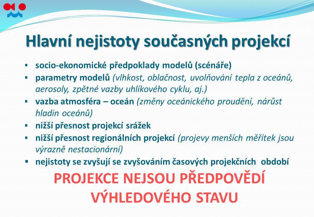 Hlavní nejistoty současných projekcí  socio-ekonomické předpoklady modelů (scénáře)  parametry modelů (vlhkost, oblačnost, uvolňování tepla z oceánů