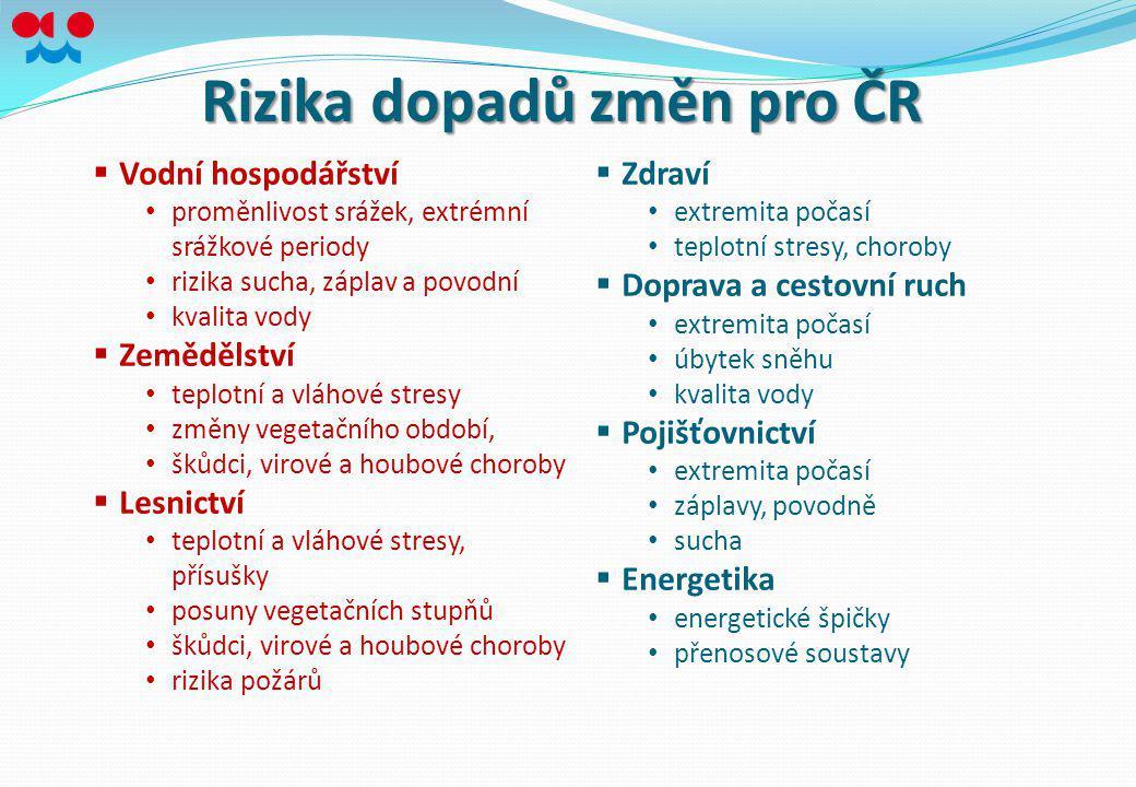 Rizika dopadů změn pro ČR  Vodní hospodářství proměnlivost srážek, extrémní srážkové periody rizika sucha, záplav a povodní kvalita vody  Zemědělstv