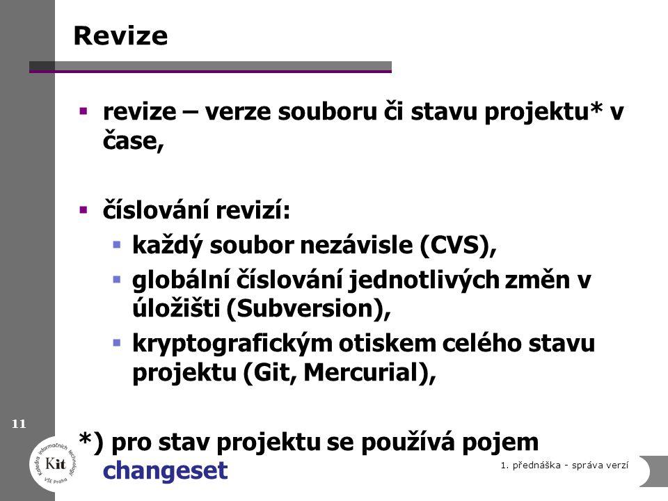 Revize  revize – verze souboru či stavu projektu* v čase,  číslování revizí:  každý soubor nezávisle (CVS),  globální číslování jednotlivých změn