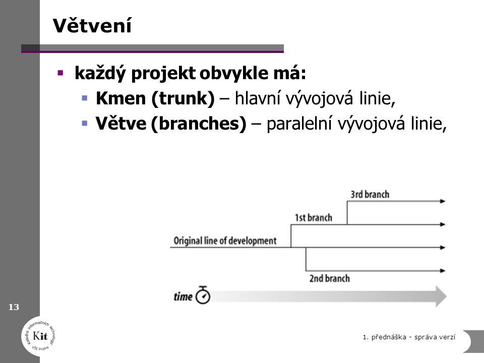 Větvení  každý projekt obvykle má:  Kmen (trunk) – hlavní vývojová linie,  Větve (branches) – paralelní vývojová linie, 1. přednáška - správa verzí
