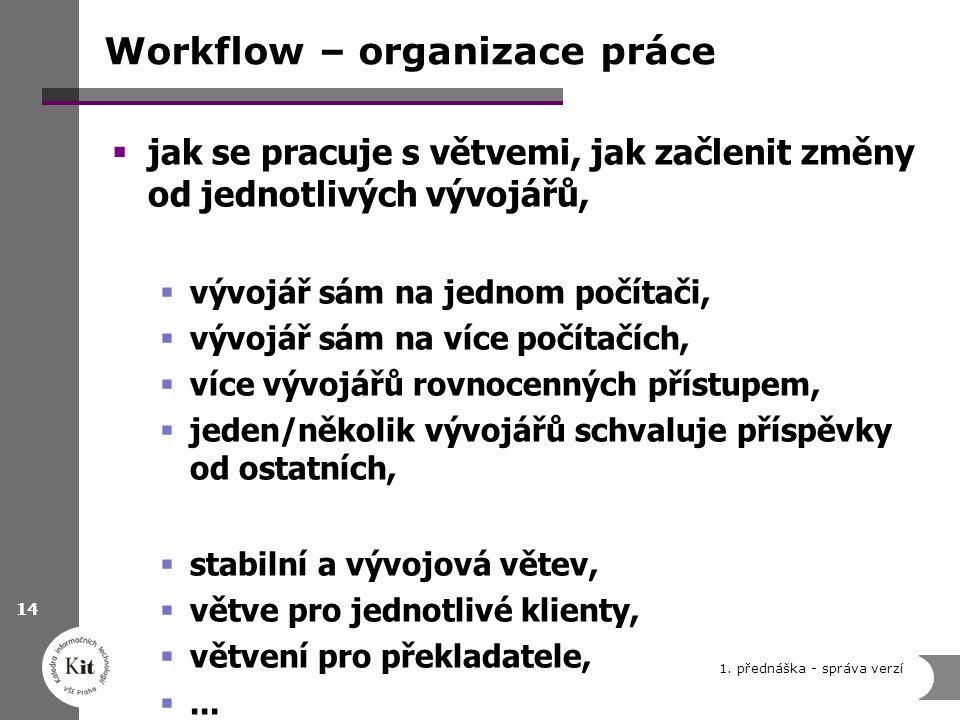 Workflow – organizace práce  jak se pracuje s větvemi, jak začlenit změny od jednotlivých vývojářů,  vývojář sám na jednom počítači,  vývojář sám n