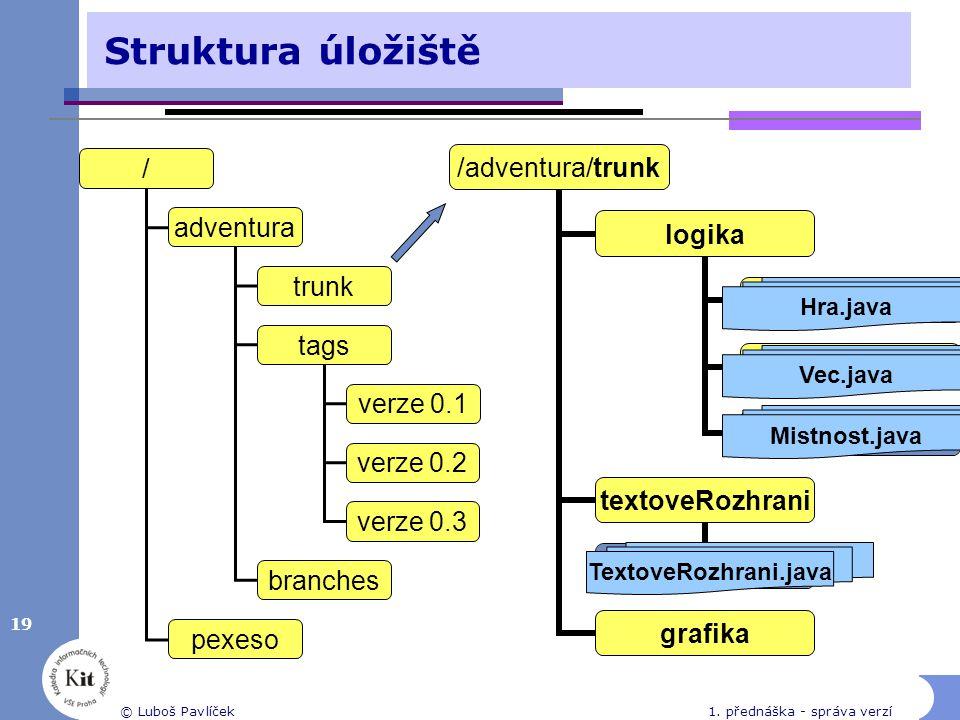 19 © Luboš Pavlíček1. přednáška - správa verzí Struktura úložiště / adventura pexeso trunk tags branches verze 0.1 verze 0.2 verze 0.3 /adventura/trun