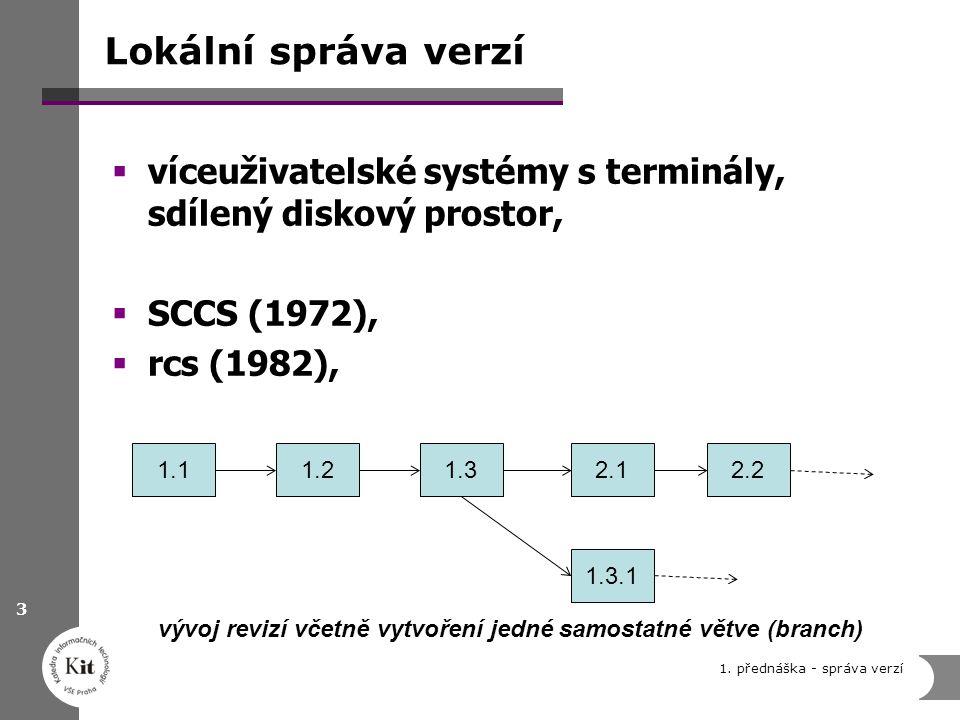 Lokální správa verzí  víceuživatelské systémy s terminály, sdílený diskový prostor,  SCCS (1972),  rcs (1982), 1. přednáška - správa verzí 3 1.11.2